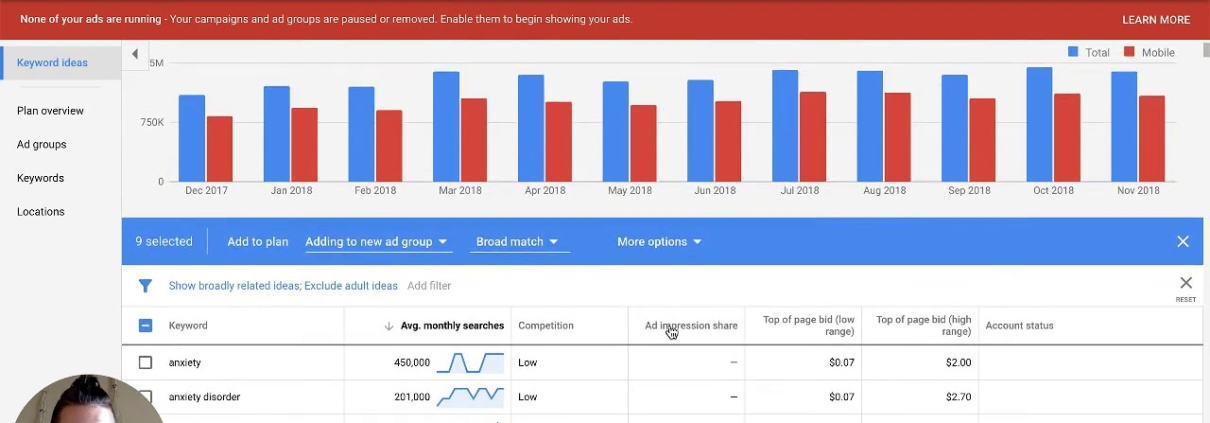 HOW TO: Ranking Best SEO keywords for blog content