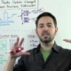 How Google's Panda Update Changed SEO Best Practices Forever - Whiteboard Friday